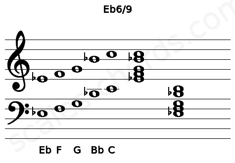 Musical staff for the Eb6/9 chord