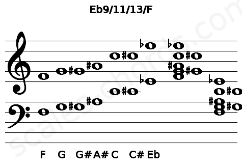 Musical staff for the Eb9/11/13/F chord