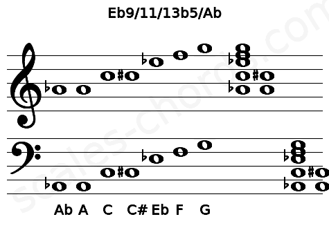 Musical staff for the Eb9/11/13b5/Ab chord