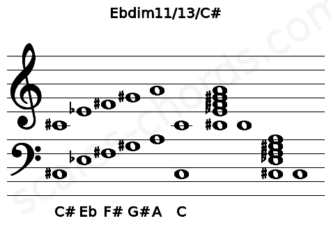 Musical staff for the Ebdim11/13/C# chord