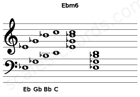 Musical staff for the Ebm6 chord