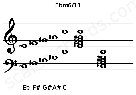 Musical staff for the Ebm6/11 chord