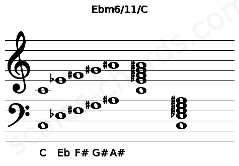 Musical staff for the Ebm6/11/C chord