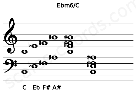 Musical staff for the Ebm6/C chord