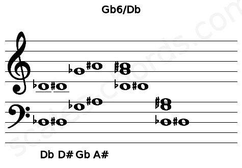 Musical staff for the Gb6/Db chord