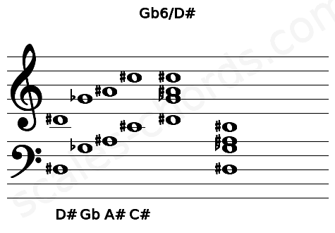 Musical staff for the Gb6/D# chord