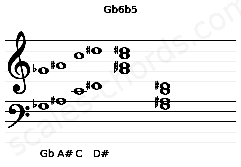 Musical staff for the Gb6b5 chord