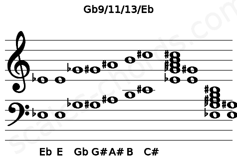 Musical staff for the Gb9/11/13/Eb chord