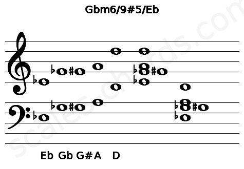 Musical staff for the Gbm6/9#5/Eb chord