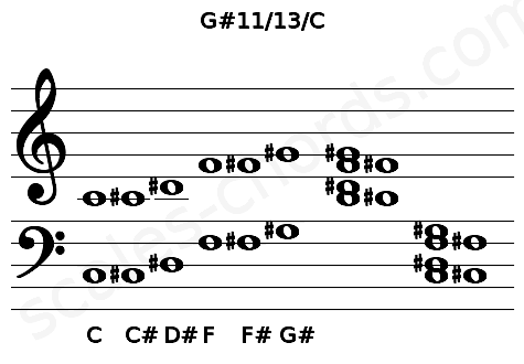 Musical staff for the G#11/13/C chord