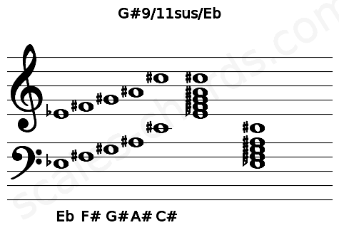 Musical staff for the G#9/11sus/Eb chord