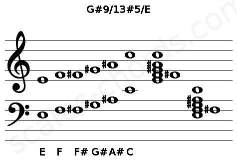 Musical staff for the G#9/13#5/E chord