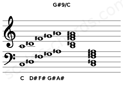 Musical staff for the G#9/C chord