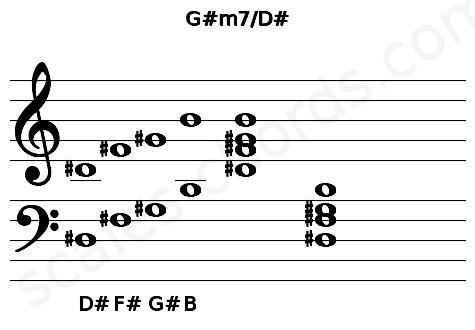 Musical staff for the G#m7/D# chord