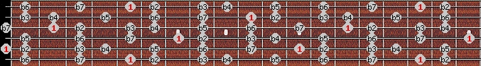 altered scale on key A for Guitar