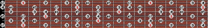 arabian scale on key F#/Gb for Guitar