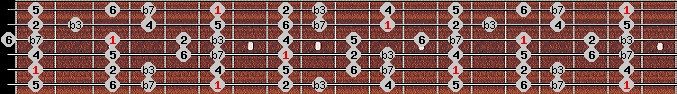 dorian scale on key A#/Bb for Guitar