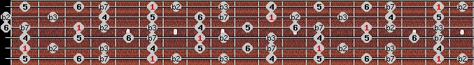 dorian b2 scale on key A#/Bb for Guitar