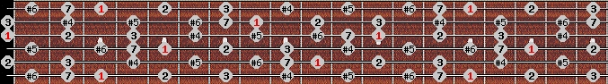 leading whole tone scale on key G for Guitar