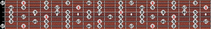 lydian b7 scale on key F#/Gb for Guitar