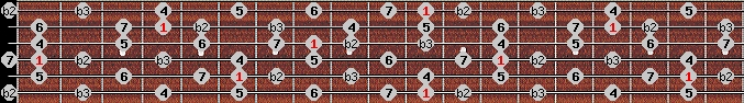 neopolitan major scale on key D#/Eb for Guitar