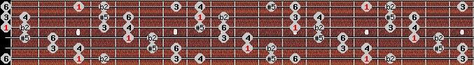 six tone symmetrical scale on key G for Guitar