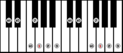 leading whole tone scale on key G for Piano