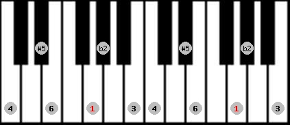 six tone symmetrical scale on key G for Piano