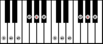 whole tone scale on key G#/Ab for Piano
